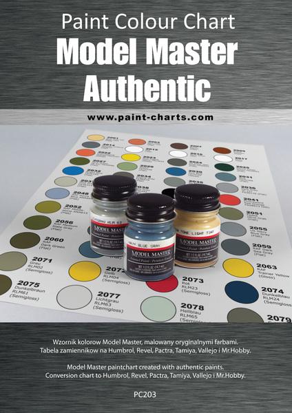 Paint Colour Chart - Model Master Autentic 20mm PJB -PC203