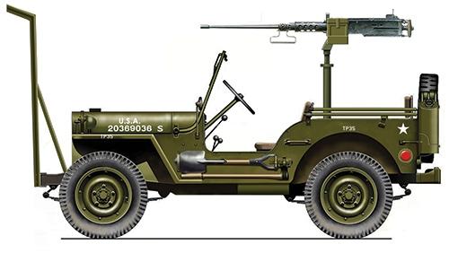 Willys Jeep With M2 Machine Gun Italeri 6351