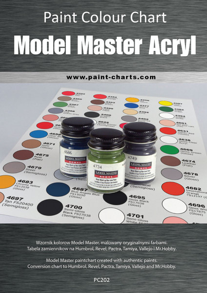 Model Master Acrylic Paint Color Chart Model Master Acrylic Paint