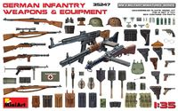 German Infantry Weapons & Equipment - Image 1