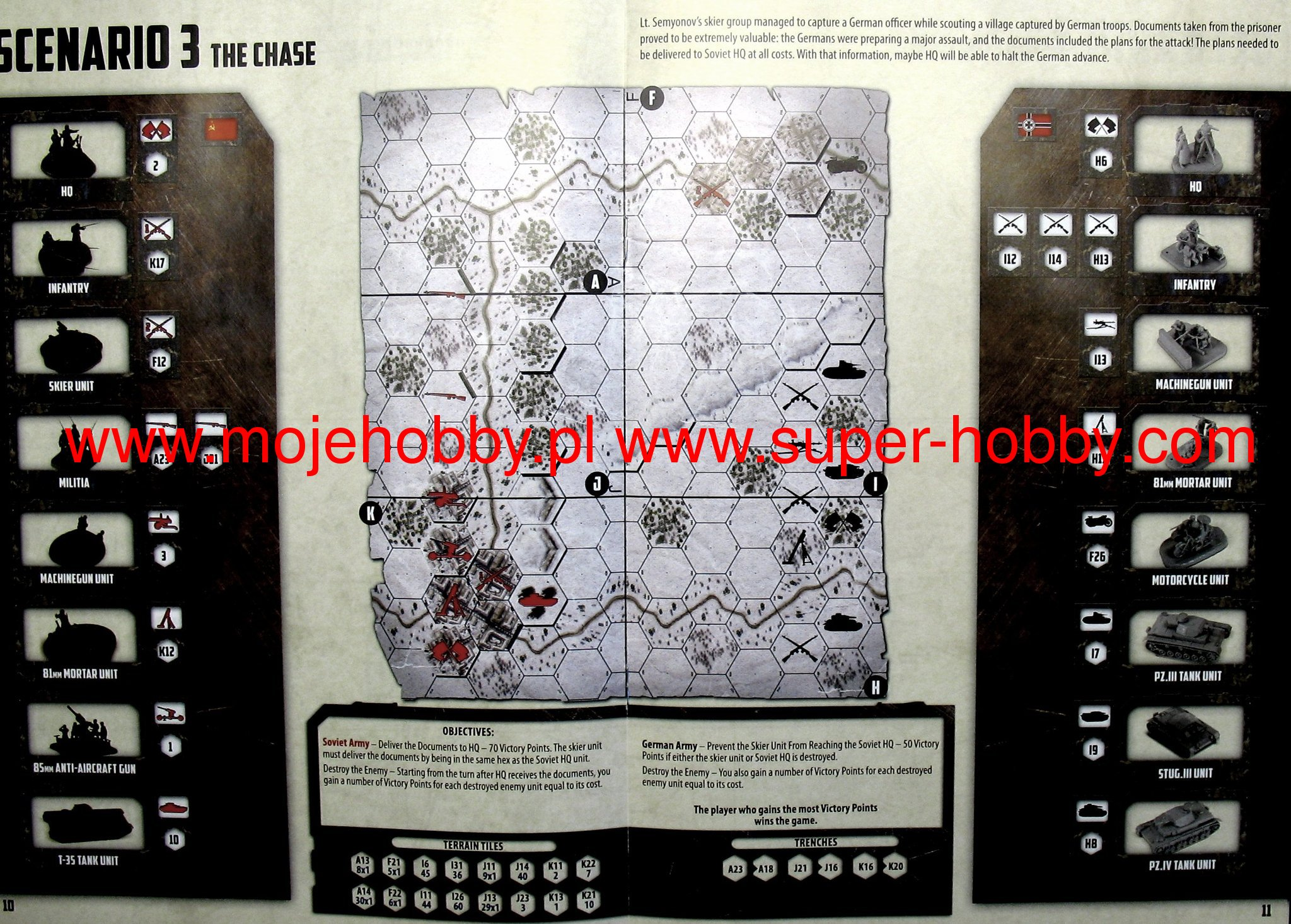 World War Ii Battle For Moscow Wargame Zvezda 6215. Wiring. Woods 6215 Wiring Diagrams At Scoala.co