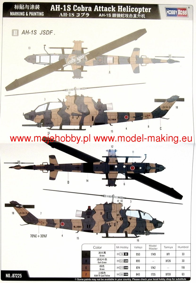 Hobby Boss 87225 Plastikmodellbau Luftfahrt AH-1S Cobra Attack Helicopter
