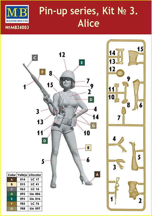Pin-up series, Kit No. 3. Alice Master Box 24003