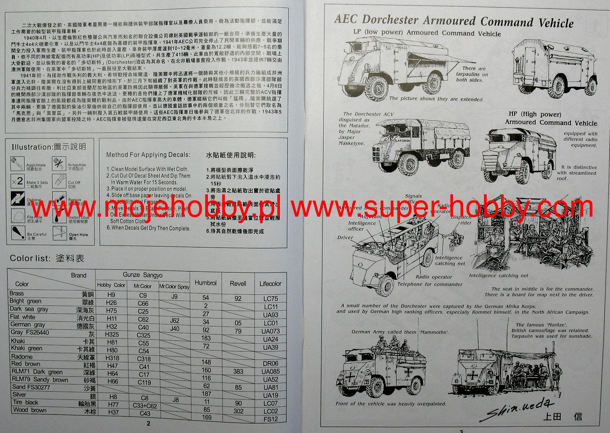 AFV Club 35235 Rommel/'s Mammoth Dak 1//35 Scale Plastic Model Kit 4716965352356