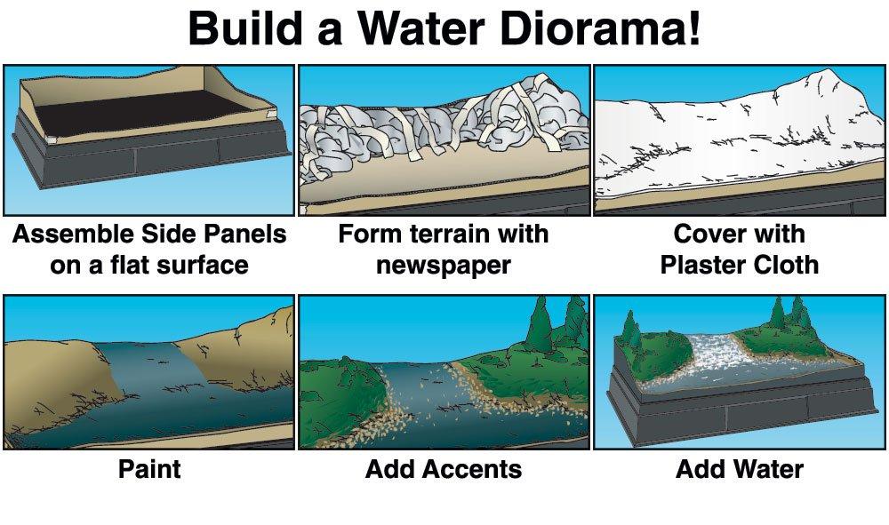 Water Diorama Kit