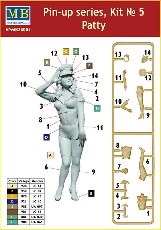 Pin-up series, Kit No. 5. Patty Master Box 24005