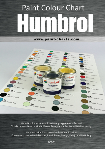Humbrol Paint Codes
